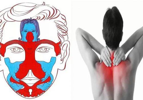 Chữa đau vai gáy bằng diện chẩn