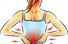 hít thở sâu bị đau lưng