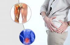 hội chứng thắt lưng hông